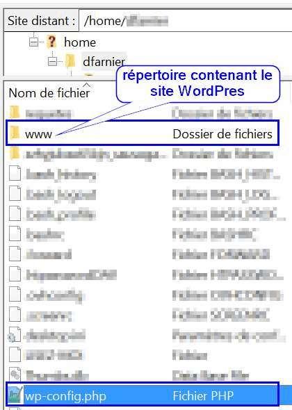 Sécurité WP avec wp-config.php - déplacer le fichier config.php